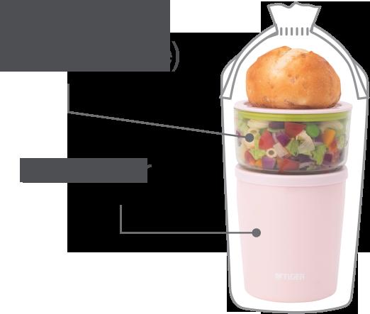 Food Jar Lcc A Tiger Malaysia Website Product Detail